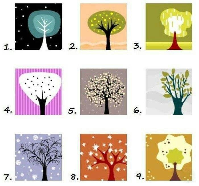 Personality test 226 choose any tree and check your personality